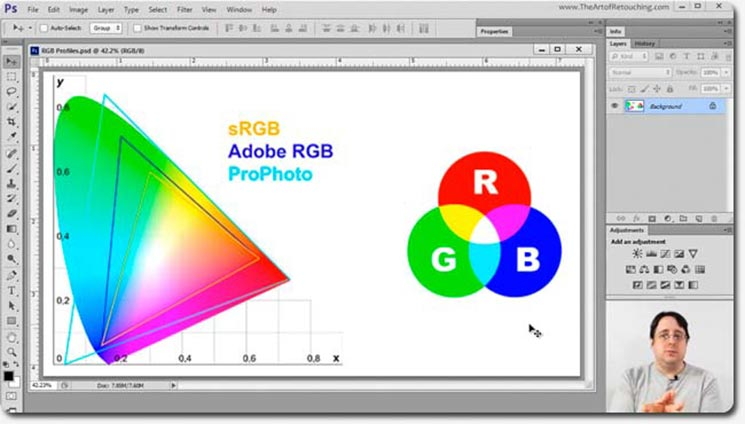 Color Spaces and Color Profiles | Digital Fundamental Tutorial