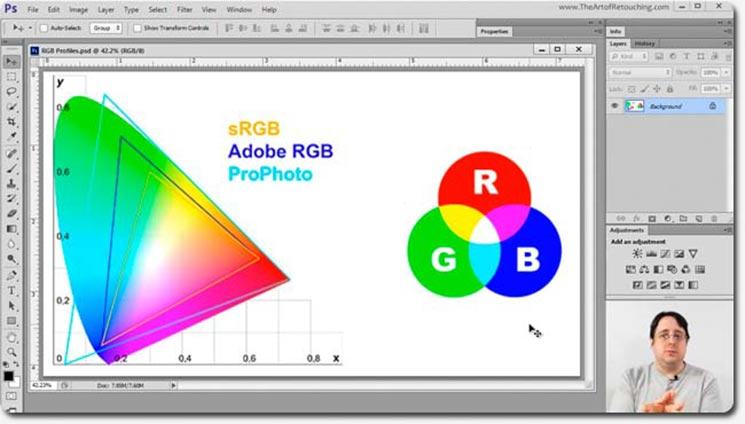 Color Spaces and Color Profiles   Digital Fundamental Tutorial